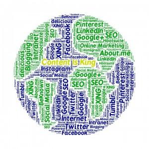 Online Marketing google nach vorn
