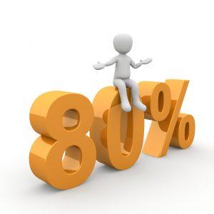 Leitfaden für Kaltakquise Rabatt und Nachlass als Schnäüpchen für den Verkäufer?