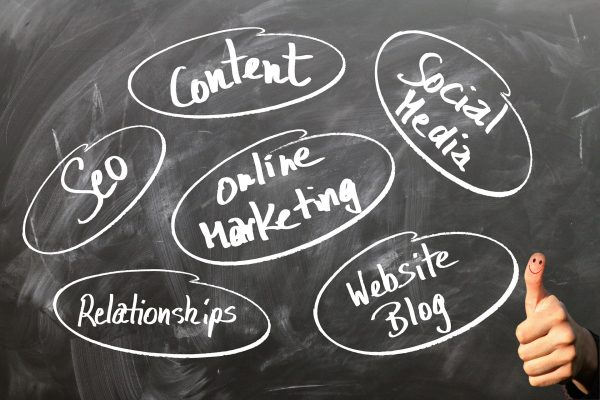 online marketing als Brand und Marke